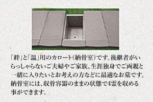 カロート(納骨室)